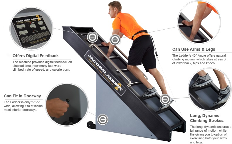 Jacobs Ladder-2, Total Body, Residential, Climbing System